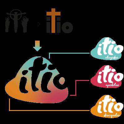 Construcción logo grupos Itio